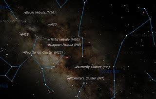 Sciencesouth Tony Astronomy Corner July