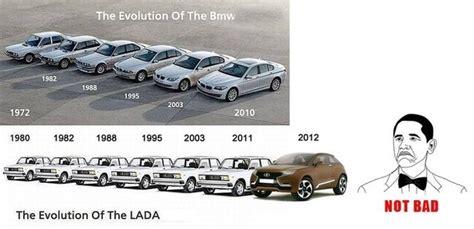 New Car Evolution By Nikitakartinginboxru On Deviantart