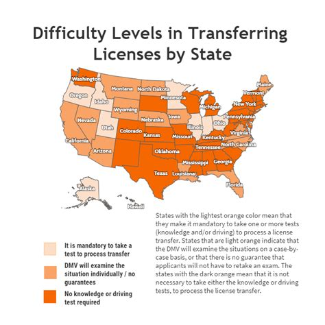 All vehicles are associated with a license or registration number that is displayed on the number plate. When to Transfer Your State Drivers License | Infinity ...