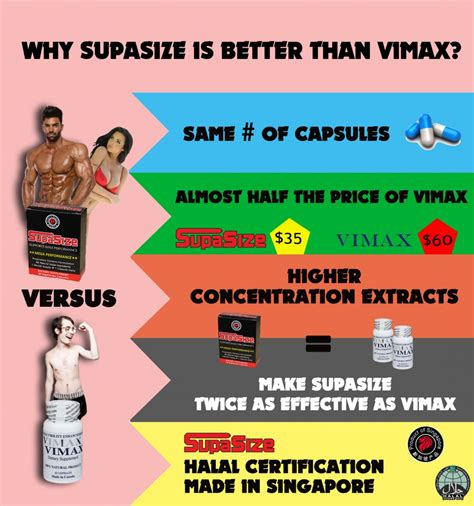 supasize pengalaman seksual ekstrem baik vimax