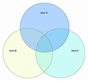 Compare And Contrast Template Venn Diagram