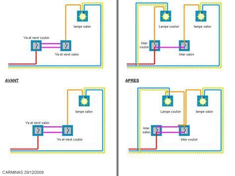 remplacer va et vient par deux interrupteurs ind 233 pendants questions branchement 233 lectricit 233 maison