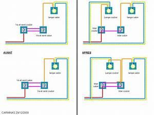 Branchement Variateur Legrand : interrupteur variateur 2 lampes van et nina ~ Melissatoandfro.com Idées de Décoration