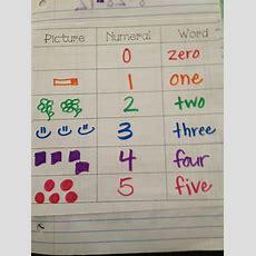 Miss Van Maren's Fantastic First Grade Math Journals Update (first Grade Update