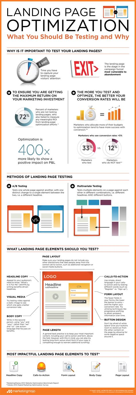 Infographics Landing Page Design Boost Your