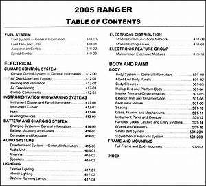 2005 Ford Ranger Repair Shop Manual Original