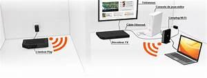 Comment Brancher Un Cable Optique Sur Tv Samsung : branchement photocopieur sur livebox ultimachamada ~ Medecine-chirurgie-esthetiques.com Avis de Voitures