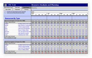 image gallery resource planning With demand management plan template