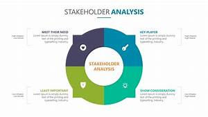 stakeholder analysis powerpoint template pslides With stakeholder map template powerpoint