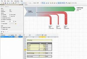 Create Sankey Diagrams With E Sankey