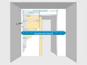Comment Poser Une Porte A Galandage En Renovation : comment int grer une porte galandage dans un plan de ~ Melissatoandfro.com Idées de Décoration