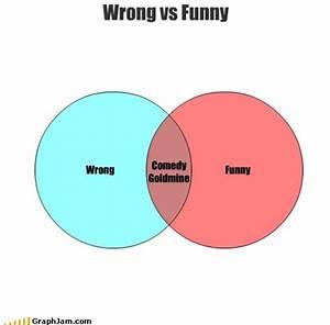 Graphjam - Wrong - Funny Graphs