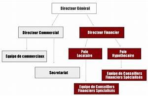Courtier En Banque : nouvodepart pr sentation intermediaire de banque courtier iob ~ Gottalentnigeria.com Avis de Voitures