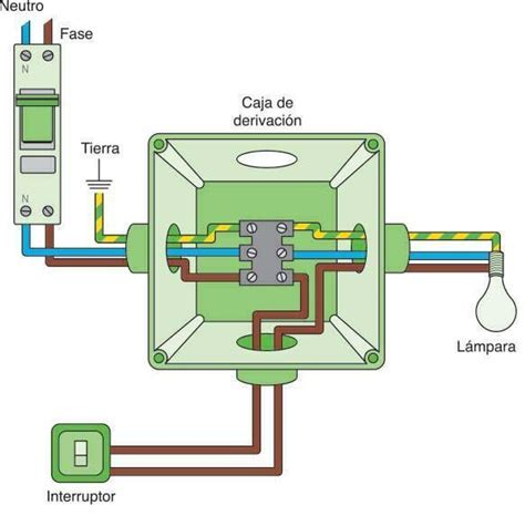 bienvenidos como hacer una instalacion electrica en tu