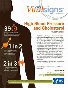 File High Blood Pressure And Cholesterol