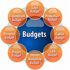 Budget Types Business Diagram Illustration Stock