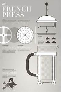 I Prefer The French Press At Home  Or Manual Pour