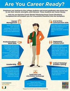 Are You Really Career Ready? [Infographic]The Savvy Intern ...