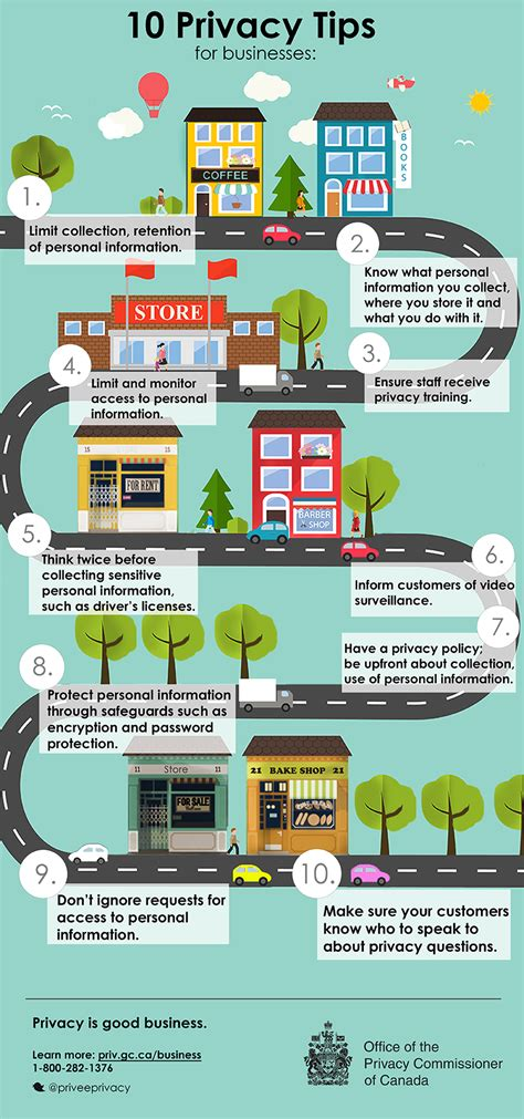 10 privacy tips for businesses infographic office of the privacy commissioner of canada