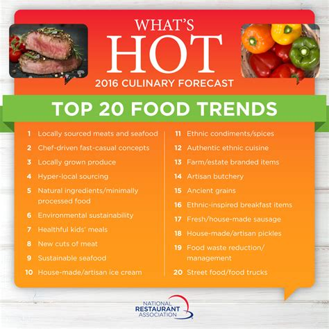 usa cuisine chefs predict top restaurant menu trends for 2016