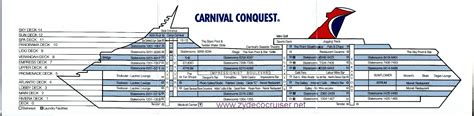 Carnival Conquest Deck 6 Plan by Carnival Sensation Ship Layout Newhairstylesformen2014