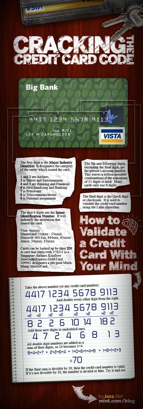 understanding  credit card number