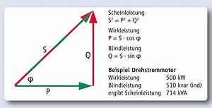 Leistungsfaktor Berechnen : cos thdu thdi blindleistung oberschwingungen ~ Themetempest.com Abrechnung