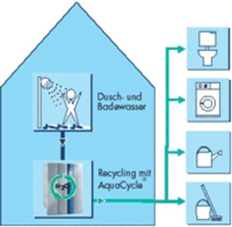 Grauwasser Nutzen Und Doppelt Sparen by Grauwasser Brauchwasser Nutzung Wasser Wiederverwenden