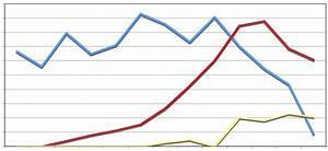 Lol Etat Serveur : rapport statistique sur l 39 preuve du solstice toute l 39 actualit sur league of ~ Medecine-chirurgie-esthetiques.com Avis de Voitures