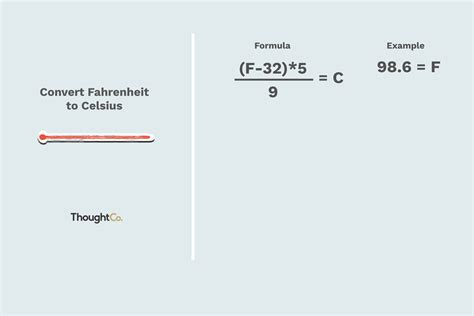 How to Convert Fahrenheit to Celsius
