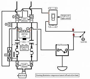 Magnetic Starter For Air Compressor