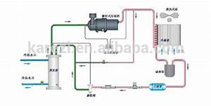 Japan Daikin Compressor Central Air Conditioning