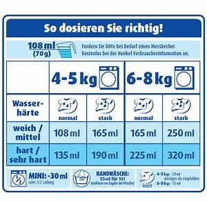 Waschmittel Richtig Dosieren : wei er riese wei er riese kirschbl ten frische pulver ~ Eleganceandgraceweddings.com Haus und Dekorationen