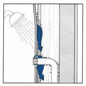 Feuchtigkeit In Der Wand : der aquascan f r die wand wir messen die feuchtigkeit ~ Sanjose-hotels-ca.com Haus und Dekorationen