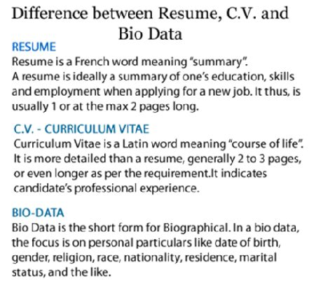 differences among resume cv and bio data freshers