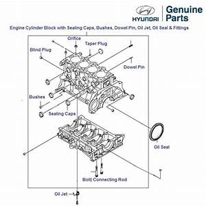 Hyundai Elite I20 1 4 Crdi  Engine Cylinder Block