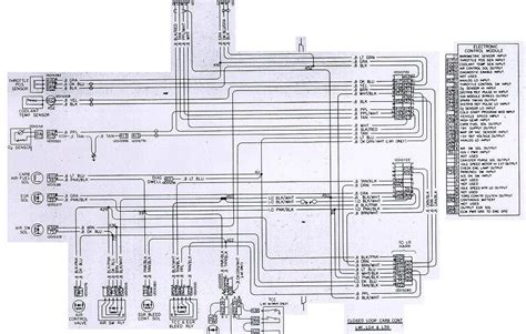 Wiring Diagram by 1981 Chevrolet Camaro Wiring Diagram All About Wiring