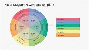 Wheel Chart Powerpoint Diagrams