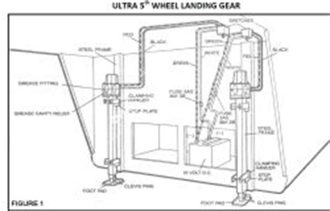 Wiring Diagram For The Ultra Fab Landing Gear Part