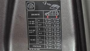 Pression Pneu Megane 2 : pression pneus et diff rentiel page 3 ~ Gottalentnigeria.com Avis de Voitures
