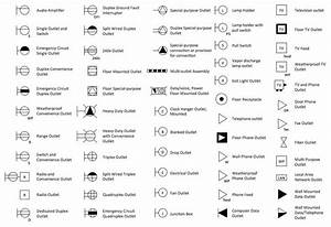 Residential Electrical Wiring Diagram Symbols