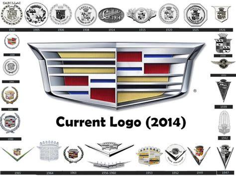 74 Best Car Logos Evolution Images On Pinterest