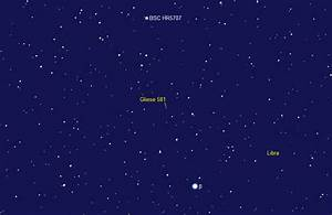 Gliese 581 and its Extrasolar Planet