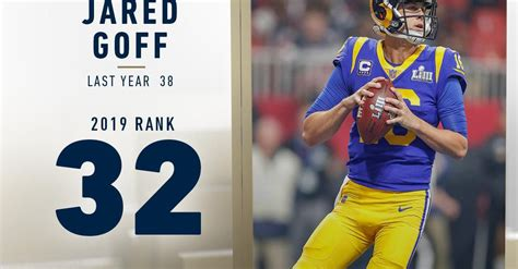 la rams qb jared goff lands     nfl top