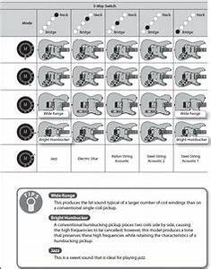 40  Best Seymour Duncan Wireing Diagrams Images