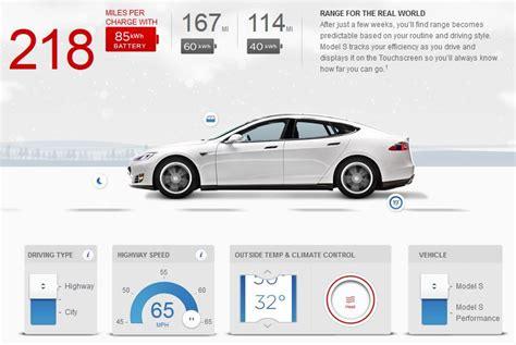 Here's How Speed Impacts Range Of The Tesla Model S