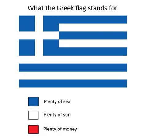what is the color of hilarious meanings of flag colors of different countries