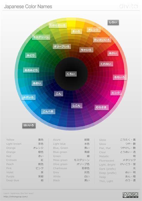 japanese color names 28 images names of colors in japanese kuro shiro aka ao midori the