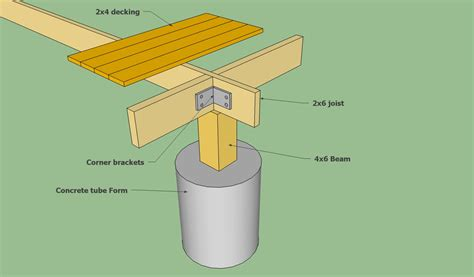floating deck footing spacing deck footings car interior design