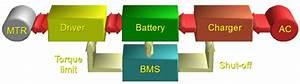 Li-ion Bms - White Paper